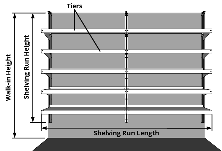 Walk-In Cooler Shelving System Elevation